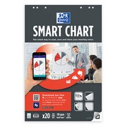 Note blocks Smart Chart squared